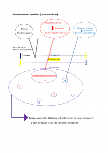 Schéma explicatif-1